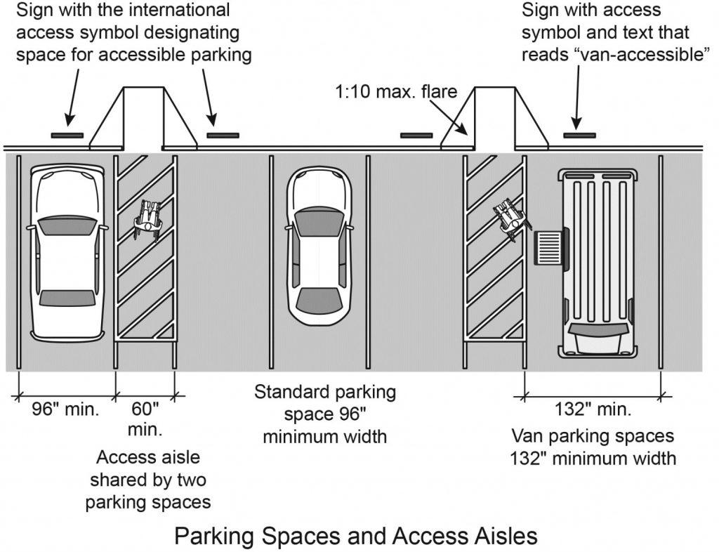 ADA Parking Lot Compliance Diagram